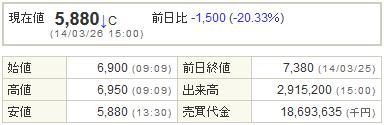 4583カイオム・バイオサイエンス20140326-1