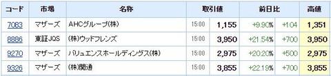 S高ネタ20210715