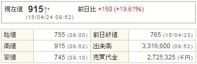 7709クボテック20150424-1前場