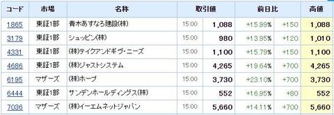 S高ネタ20190808