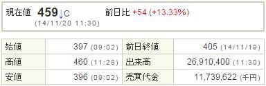 4564オンコセラピー20141120-1前場