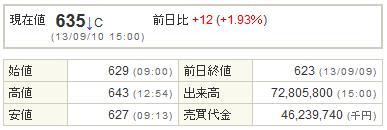 8306三菱UFJ20130910