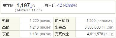 6143ソディック20140925-1前場