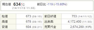 6079エナリス20141113-1前場