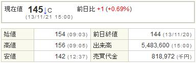 6993アジアグロースキャピタル20131121-1