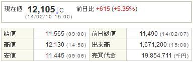 7974任天堂20140210-1