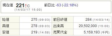 5609日本鋳造20140317-1