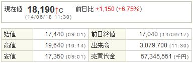 2121mixi20140618-1前場