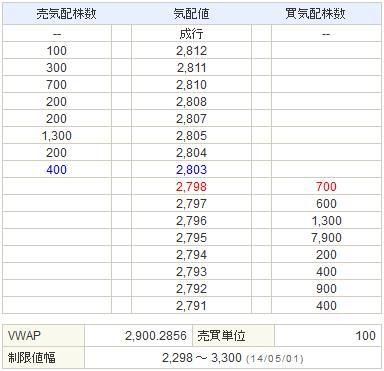 6871日本マイクロニクス20140430-2