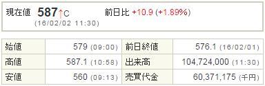 8306三菱UFJ20160202-1前場