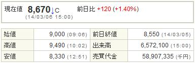 6871日本マイクロニクス20140306-1