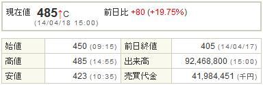 9424日本通信20140418-1