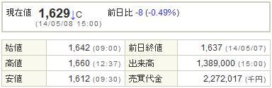 9684スクウェア・エニックス20140508-1
