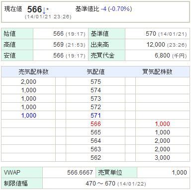 2160GNI20140121-1