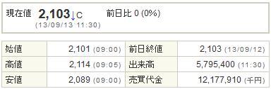 6758ソニー20130913前場