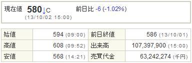 9501東京電力20131002-1
