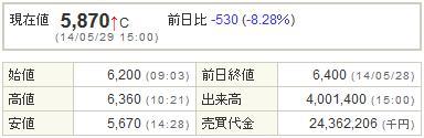 6871日本マイクロニクス20140529-1