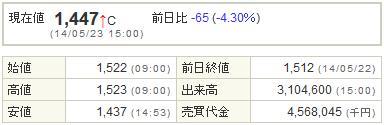 9684スクウェア・エニックス20140523-1