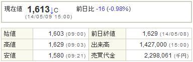 9684スクウェア・エニックス20140509-1