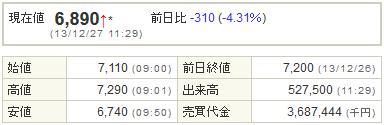 3662エイチーム20131227-1前場