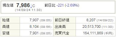 9984ソフトバンク20140924-1前場