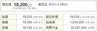 2121mixi20140623-1