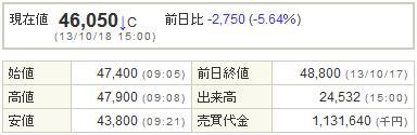 3782DDS20131018-1
