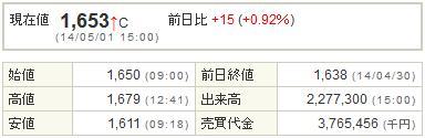 9684スクウェア・エニックス20140501-1