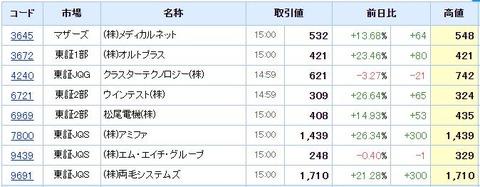 S高ネタ20190925