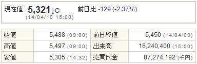 7203トヨタ自動車20140410-1