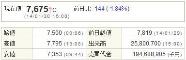 9984ソフトバンク20140130-1