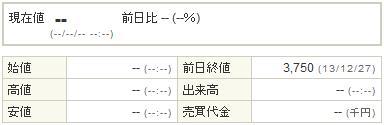 4585UMNファーマ20131230-1前場
