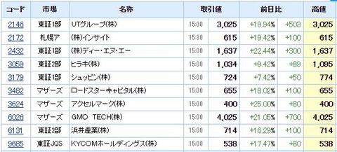 S高ネタ20200806