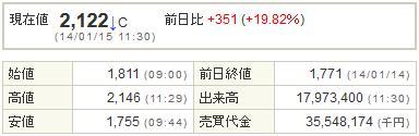 6079エナリス20140115-1前場