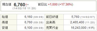 6871日本マイクロニクス20140210-1前場
