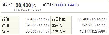 3765ガンホー20131008-1