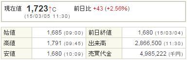 8186大塚家具20150305-1前場
