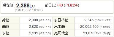 3843フリービット20131202-1
