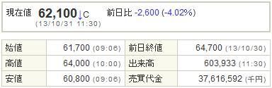3765ガンホー20131031-1前場