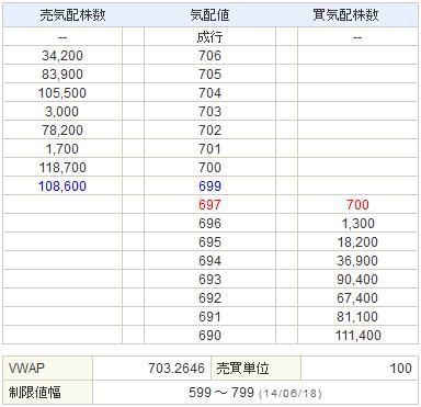 9424日本通信20140617-2