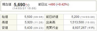 2121mixi20140331-1