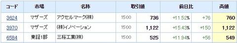 S高ネタ20190719