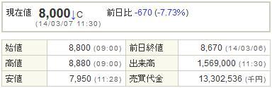 6871日本マイクロニクス20140307-1前場