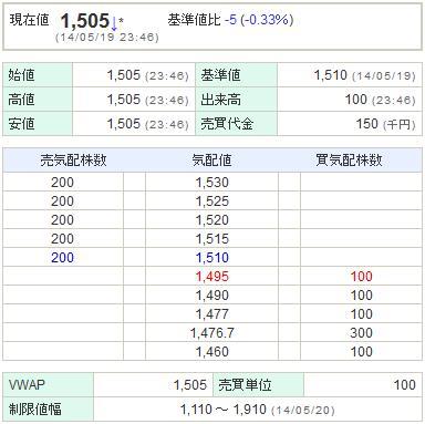 9684スクウェア・エニックス20140519-1