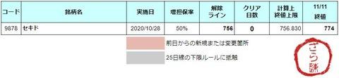 増担解除ライン20201112