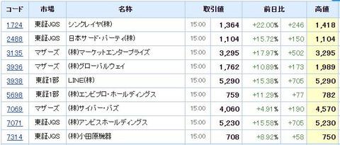 S高ネタ20191114