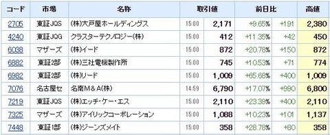S高ネタ20201126