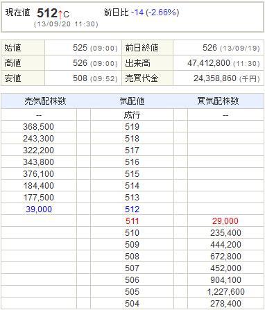 9501東京電力20130920前場