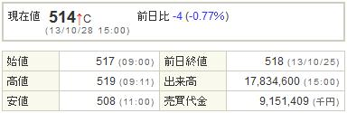 9501東京電力20131028-1