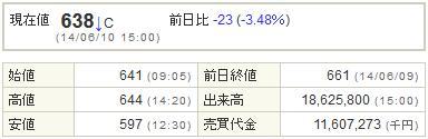 9424日本通信20140610-1